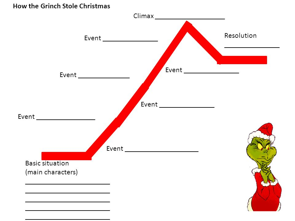 English worksheets: How the Grinch Stole Christmas Part 2/6