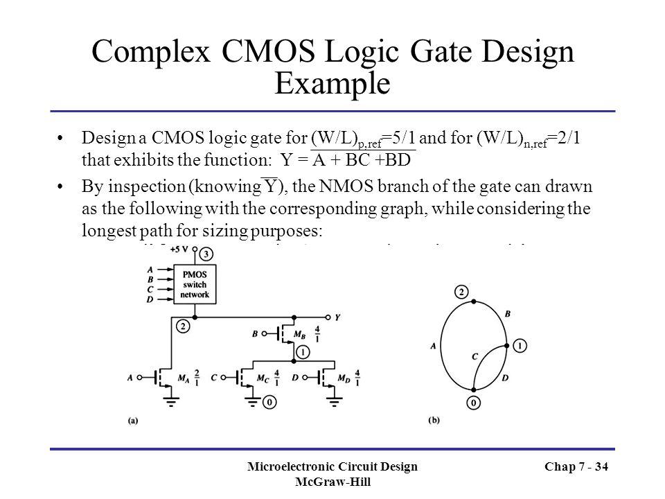 Groß Logik Gate Design Software Bilder - Elektrische ...