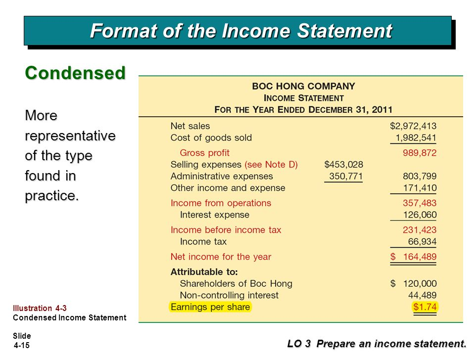 Income Statement And Related Information  Ppt Download