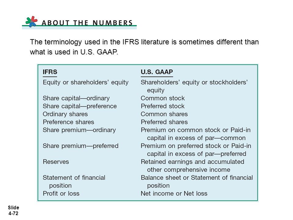 comparison of ifrs and u s gaap in relation to intangible assets Overview of ifrs/us gaap differences napco conference september 23 - intangible assets reliant on detailed rules and interpretations than us gaap.