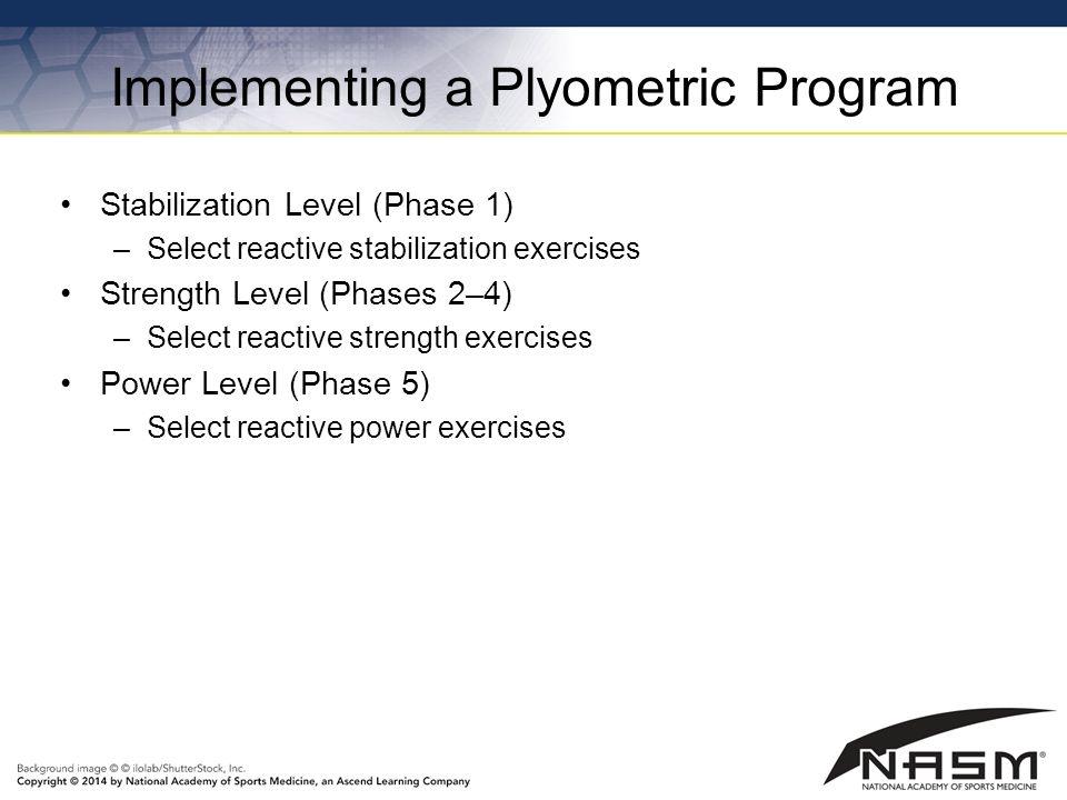 reactive neuromuscular training exercises pdf