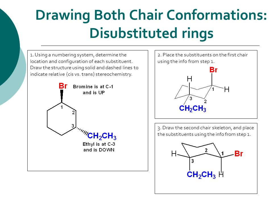 Drawing Chair Conformations From Rings