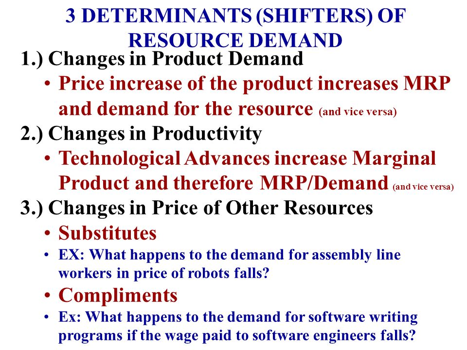 10 Determinants of Demand for a Product