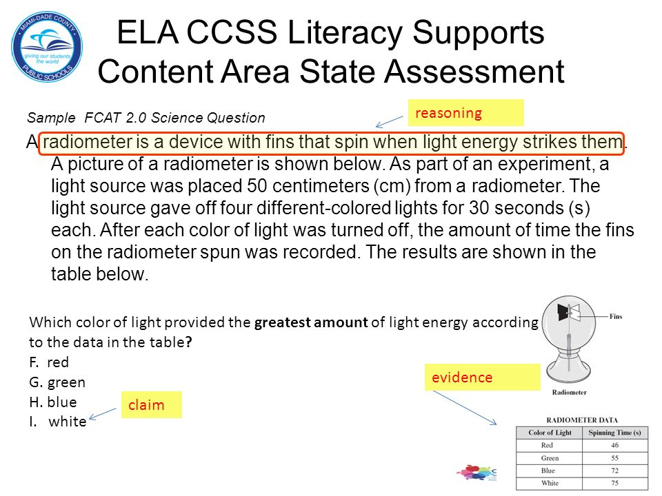 ELA CCSS Literacy Supports Content Area State Assessment