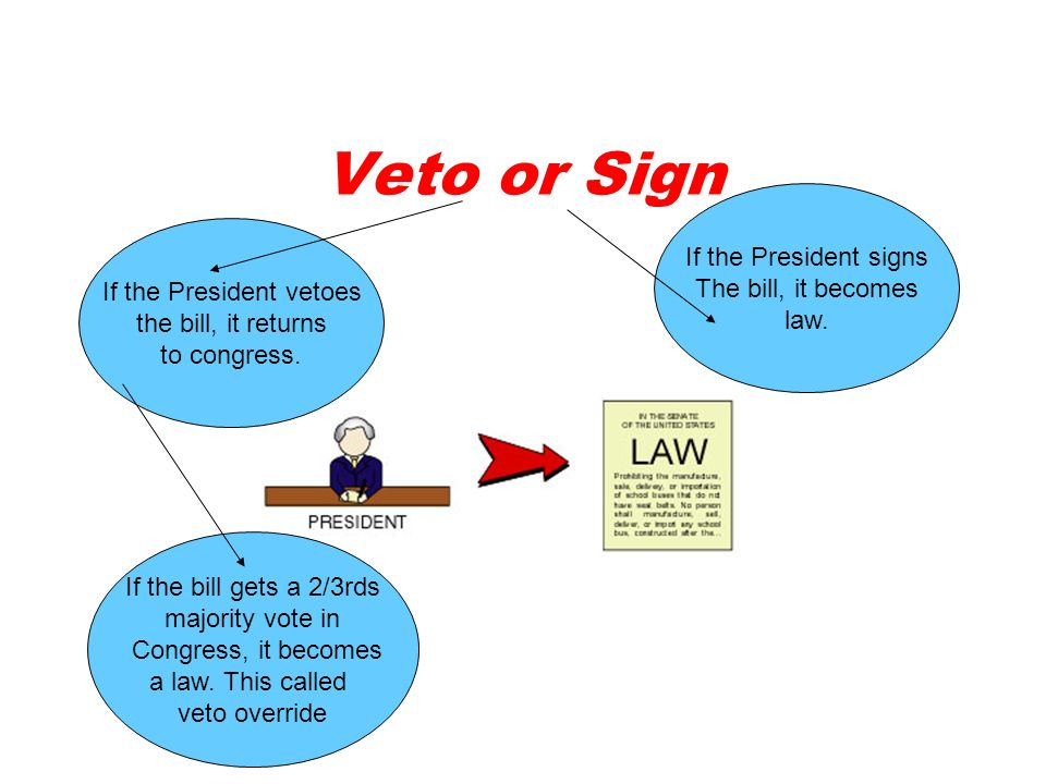 If the President vetoes