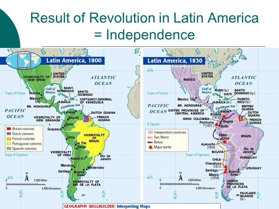 Independence of latin america