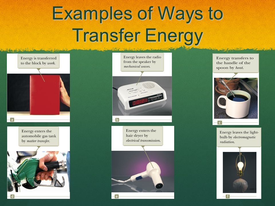 Conservation Of Energy  Ppt Download. Individual Health Insurance In Michigan. Ultimas Noticias De Durango Mexico. First Time Buyers Mortgage Plumbers Santa Fe. Debit Card And Atm Card Difference. Motorcycle Insurance Policy First Home Bank. How To Get Past The School Firewall. Coworking Space Brooklyn Tailgating Tv Setup. Security Systems Tucson Bosch Tankless Heaters