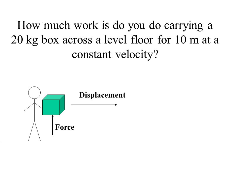 Work chapter 6 work and energy has a different meaning in for M floor meaning