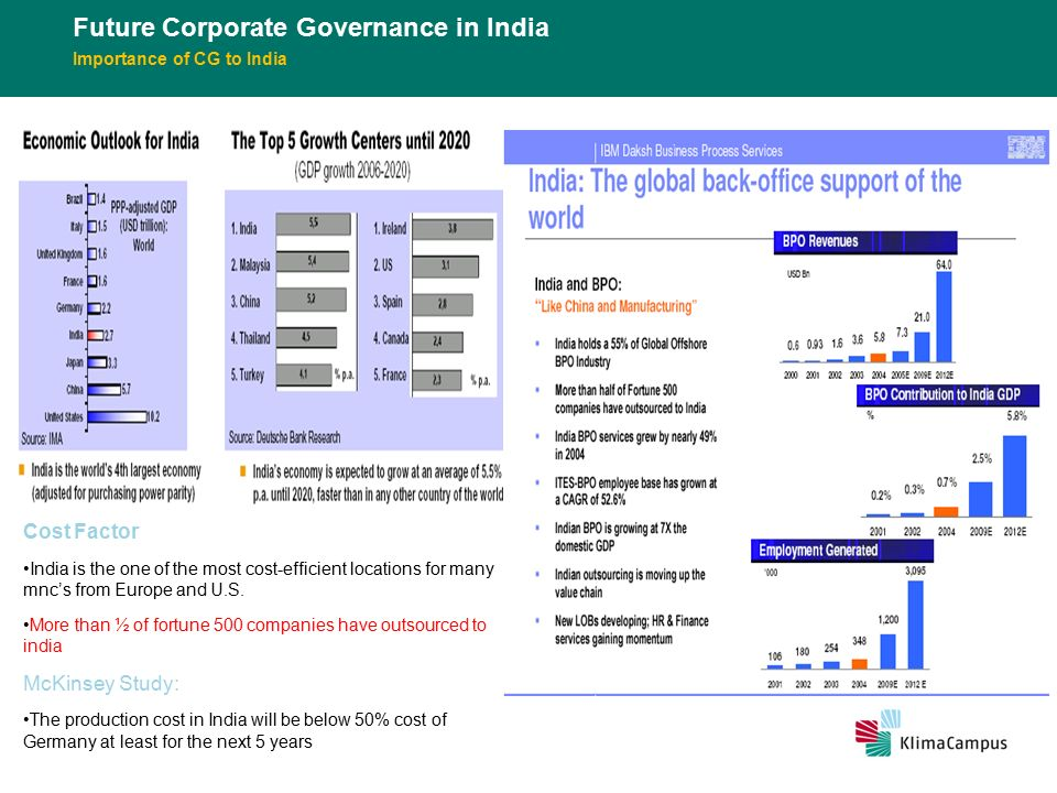 Corporate Governance in India: Concept, Needs and Principles
