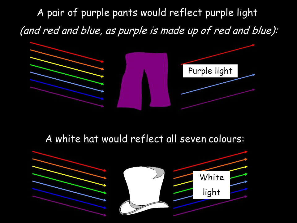 A pair of purple pants would reflect purple light