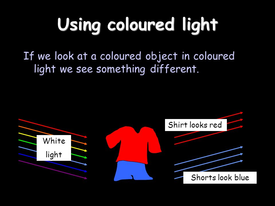 Using coloured light If we look at a coloured object in coloured light we see something different. Shirt looks red.