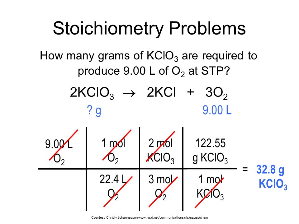 STOICHIOMETRY CALCULATORS and PROBLEM SOLVERS ONLINE