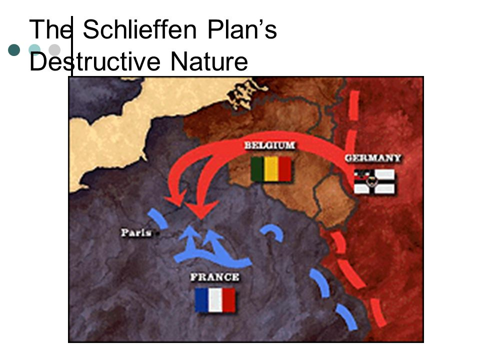 World War I The War To End All Wars Ppt Download