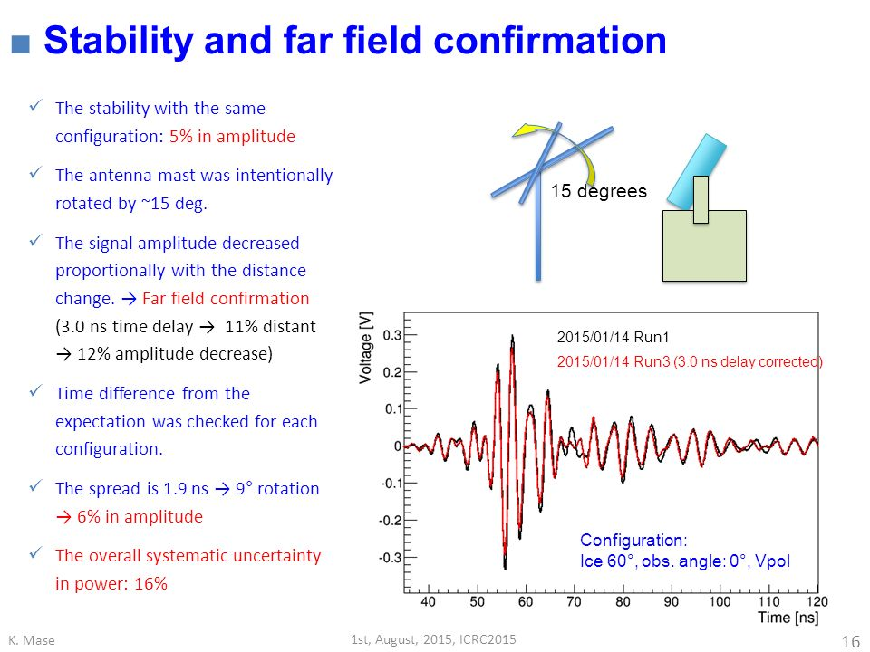 Stability and far field confirmation