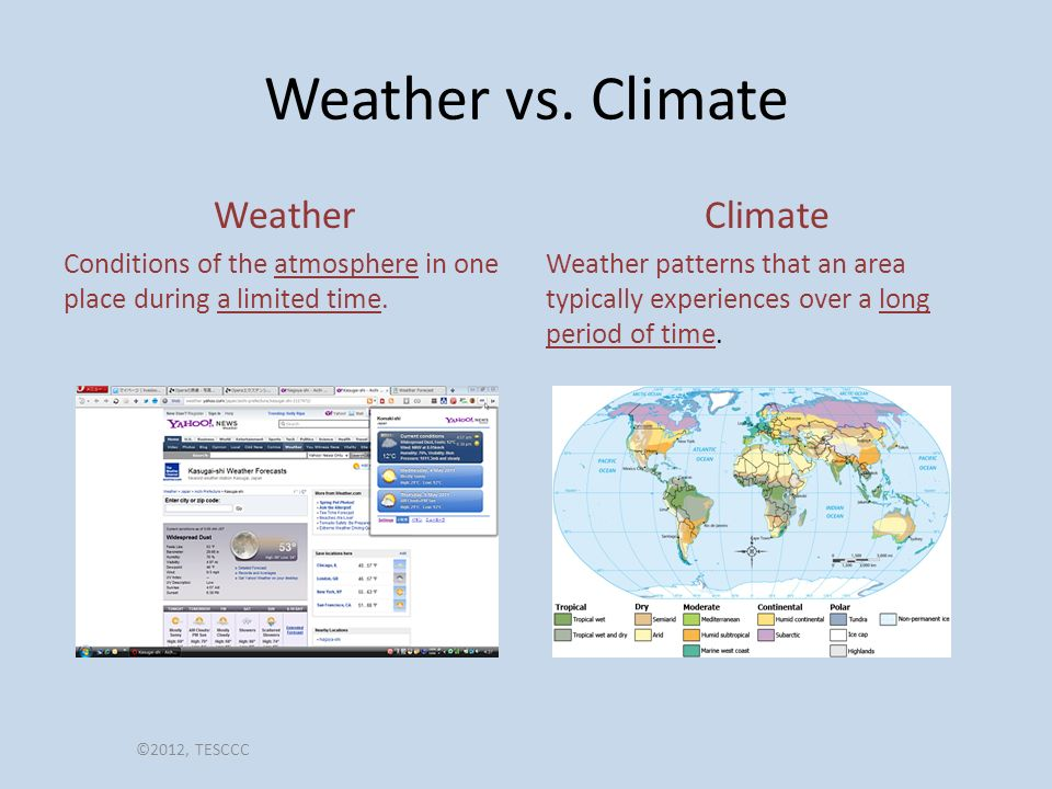 EarthSun Relationships How does one affect the other ppt – Climate Vs Weather Worksheet