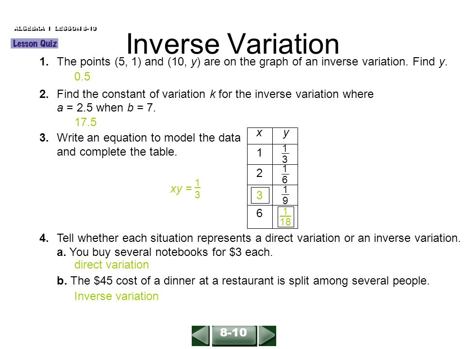Inverse Variation ALGEBRA 1 LESSON 810 For help go to Lesson 5 – Direct and Inverse Variation Worksheet
