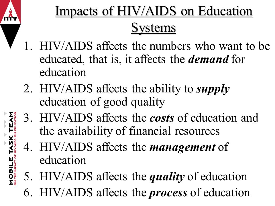 Medicines for hiv and Aids