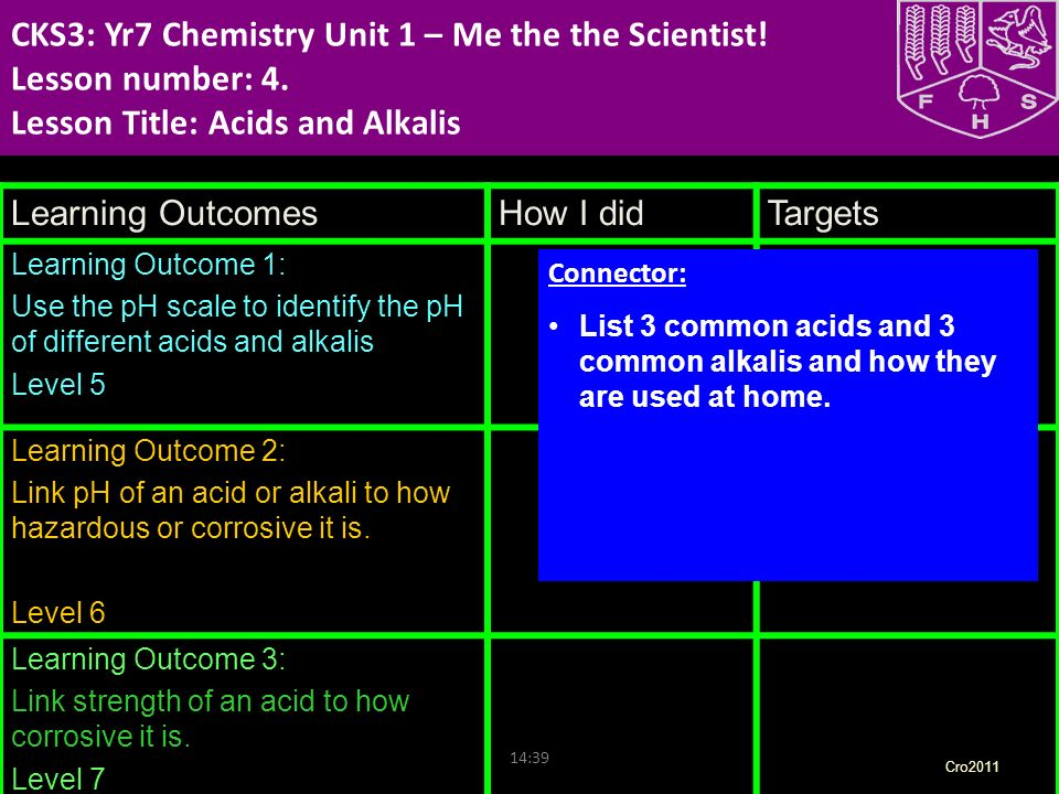 nadia habraszewski cks3  yr7 chemistry unit 1  u2013 me the the