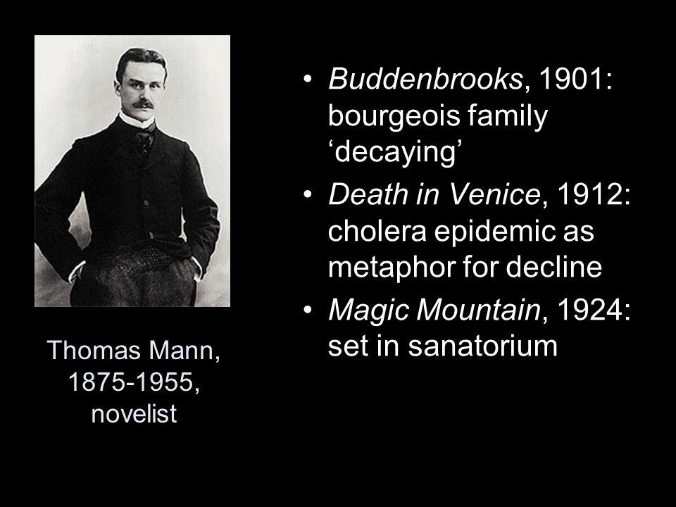 Buddenbrooks, 1901: bourgeois family 'decaying'