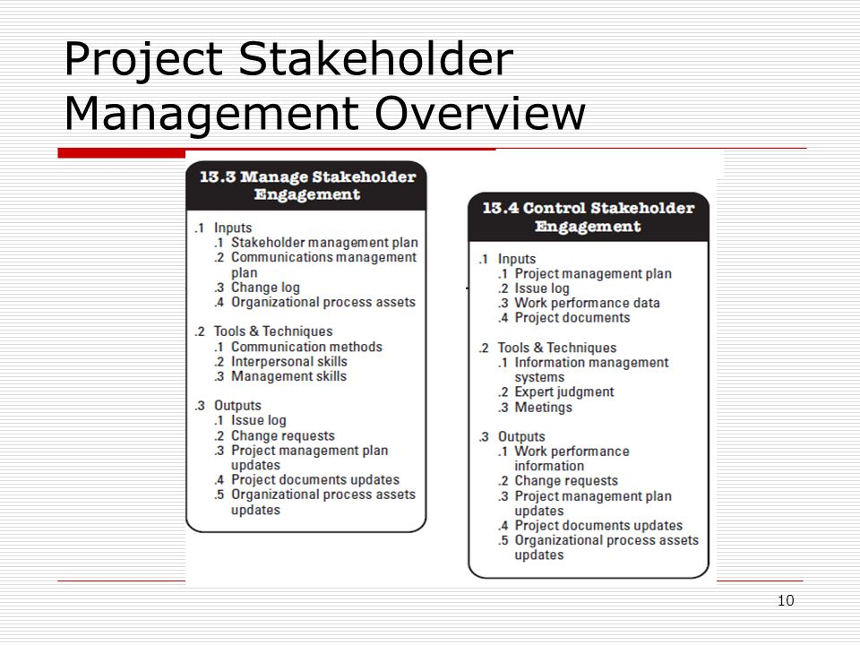 100 manage stakeholder engagement templates project