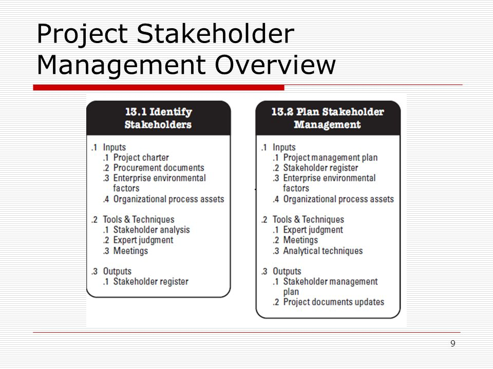 managerial stakeholder theory essay Stakeholder theory, supply chain management, decision making, theory evaluation permission to make digital or hard copies of all or part of this work for personal or classroom use is granted without fee provided that copies are.