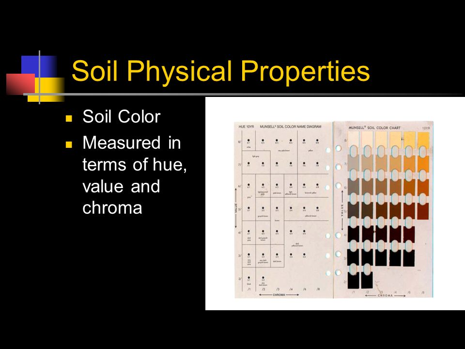 Soil genesis physical chemical and colloidal properties for Physical and chemical properties of soil wikipedia