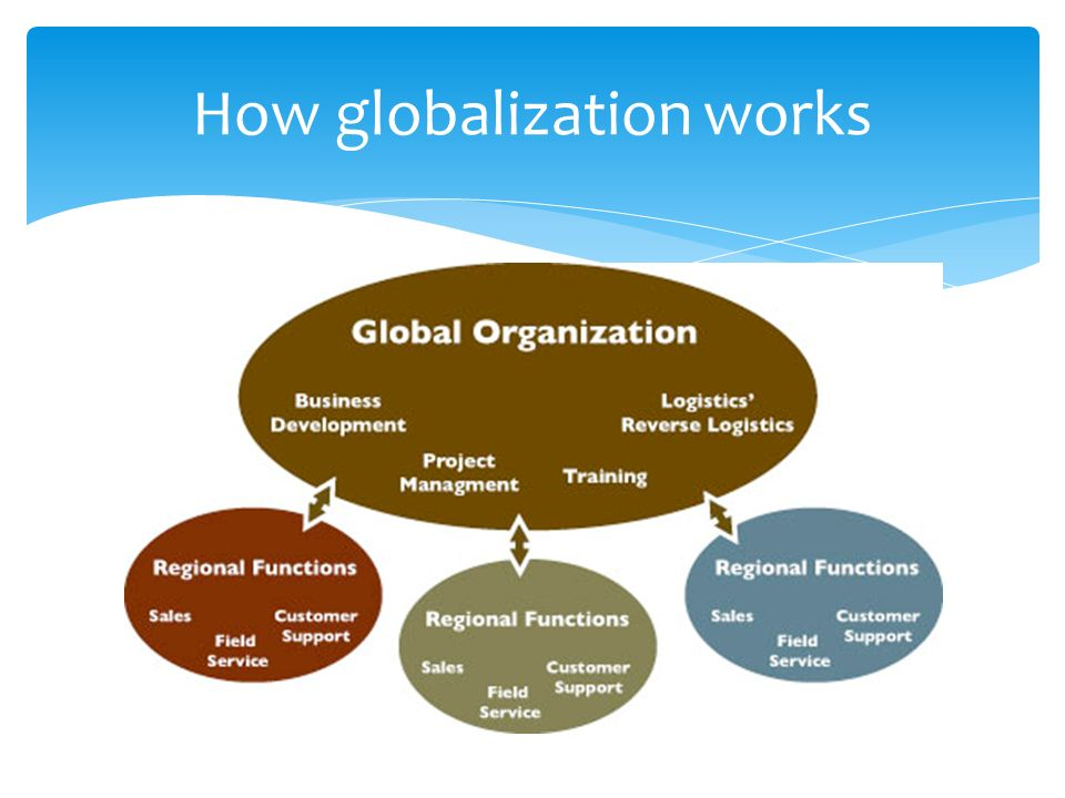 """has globalization really worked Globalization does its work on japan by globalization has forced changes in """"women in the traditional japanese employment system had a very limited role."""