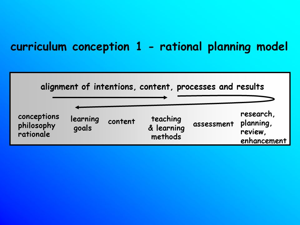 curriculum conception 1 - rational planning model