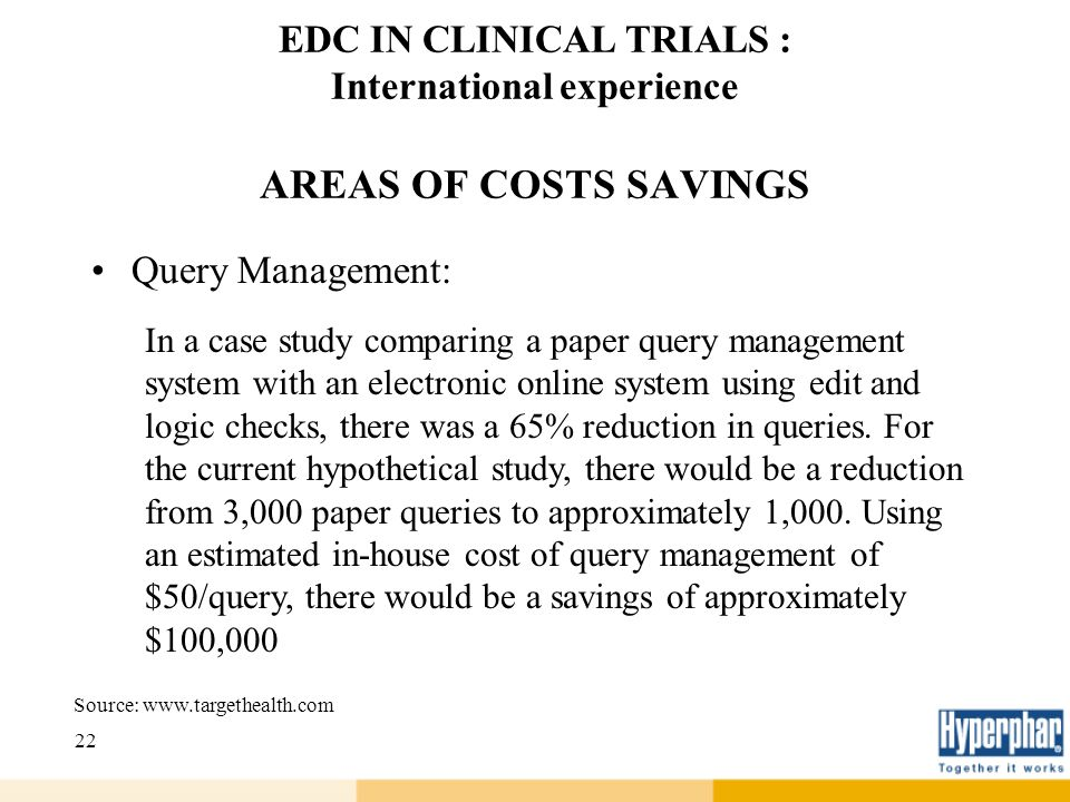 EDC IN CLINICAL TRIALS : International experience AREAS OF COSTS SAVINGS