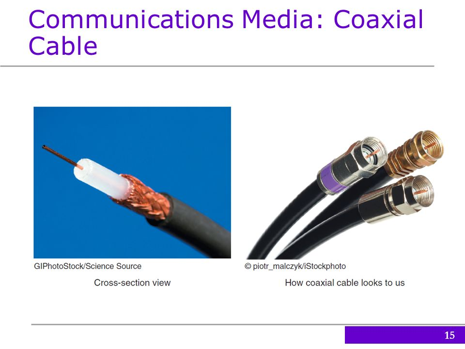 Telecommunications and Networking - ppt video online download