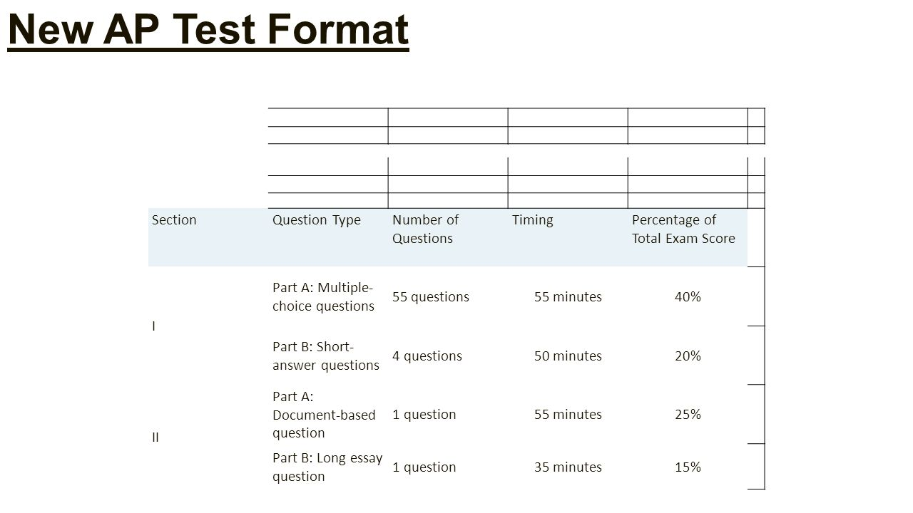 2011 ap exam question 1 Ap® english language and composition 2011 free-response questions  about the college board  the college board is a mission-driven not-for-profit organization that connects students to college success and opportunity.