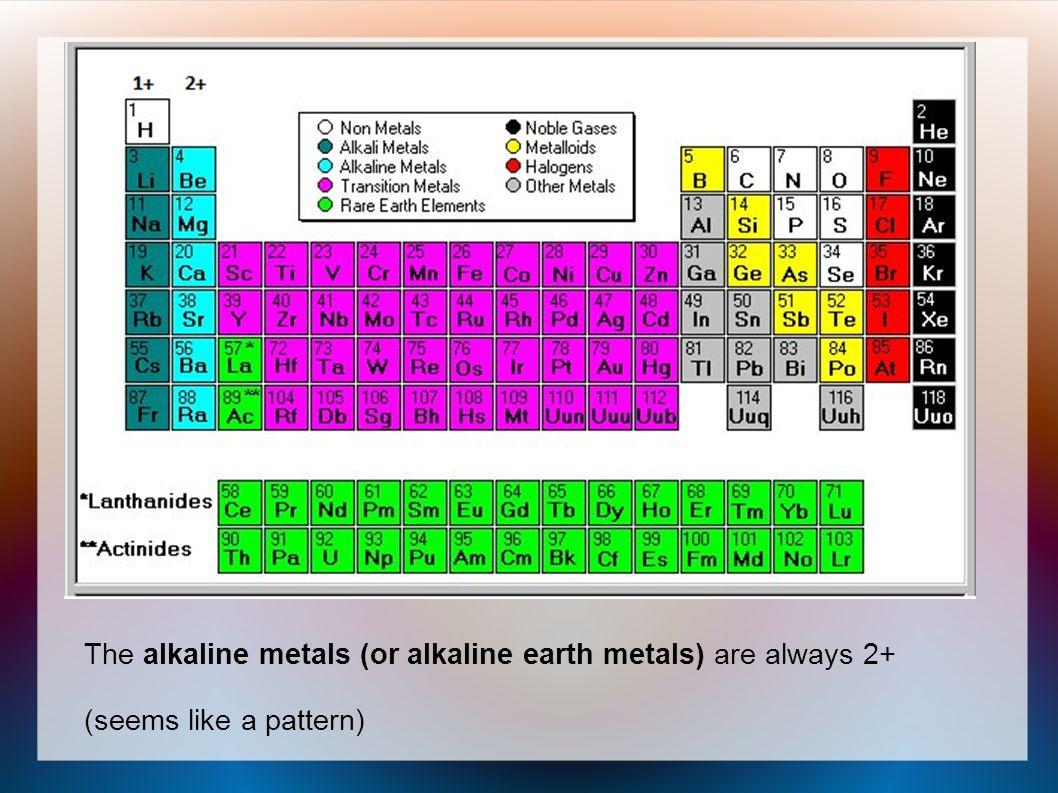 Periodic table alkaline metals image collections periodic table alkali earth metals on periodic table images periodic table images periodic table alkaline earth metals choice gamestrikefo Images