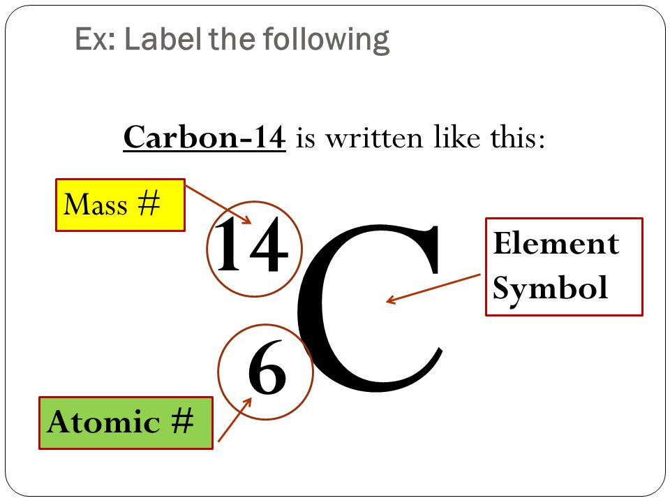 Isotope of carbon used in carbon dating