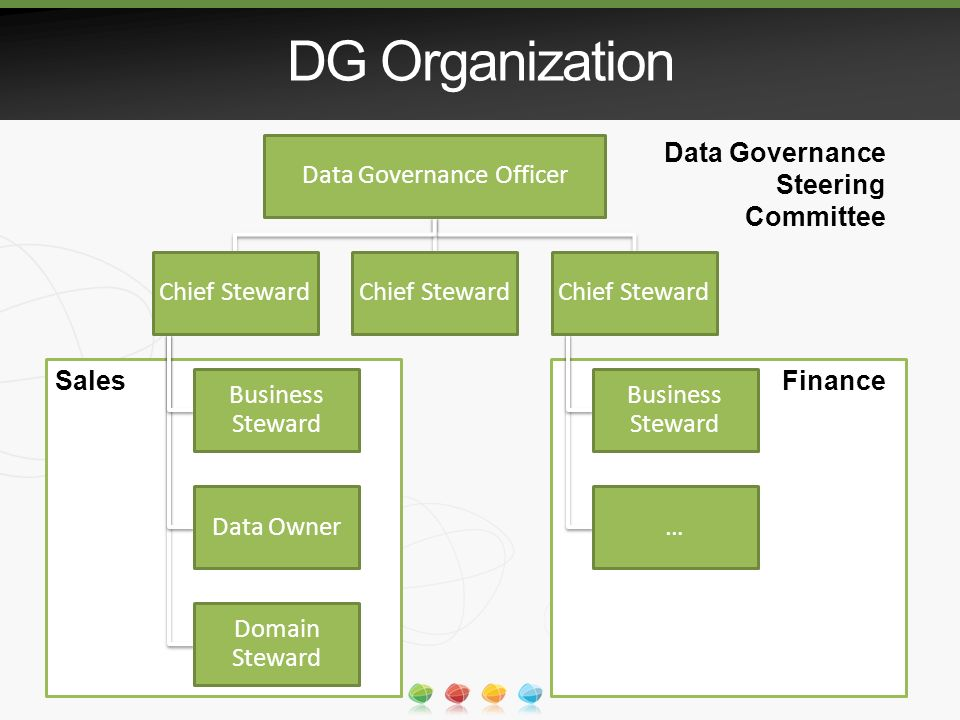 sle of data governance steering committee framework ppt sle of data governance steering. Black Bedroom Furniture Sets. Home Design Ideas
