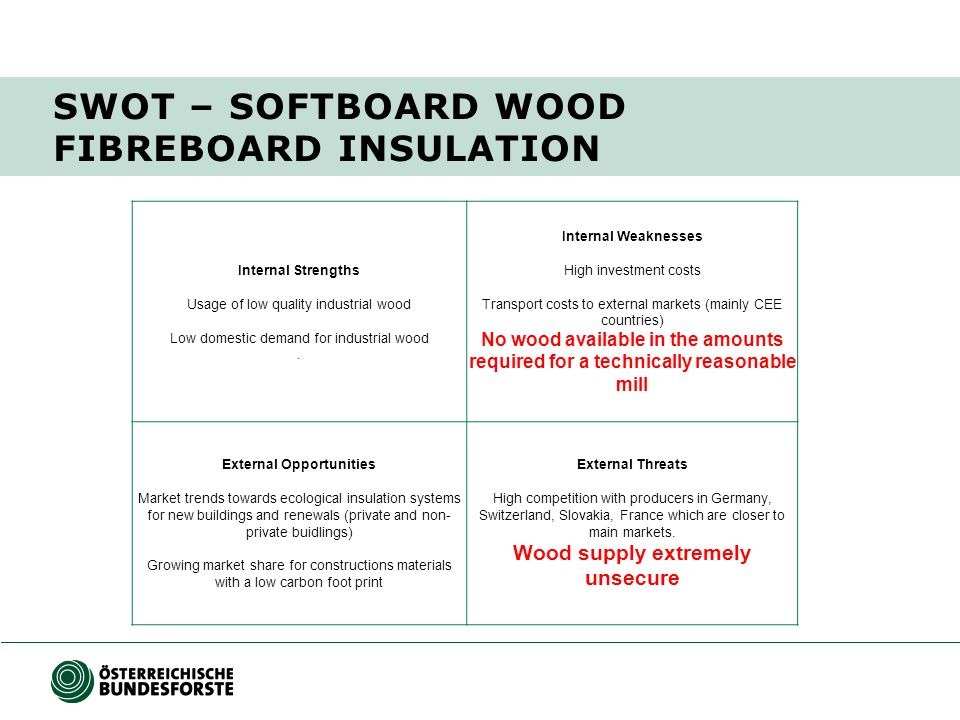 Swot analysis wood pellets in germany