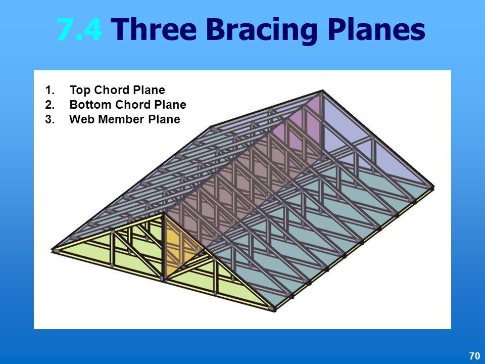 Roof Plane Brace Amp Sc 1 St Mitek Nz