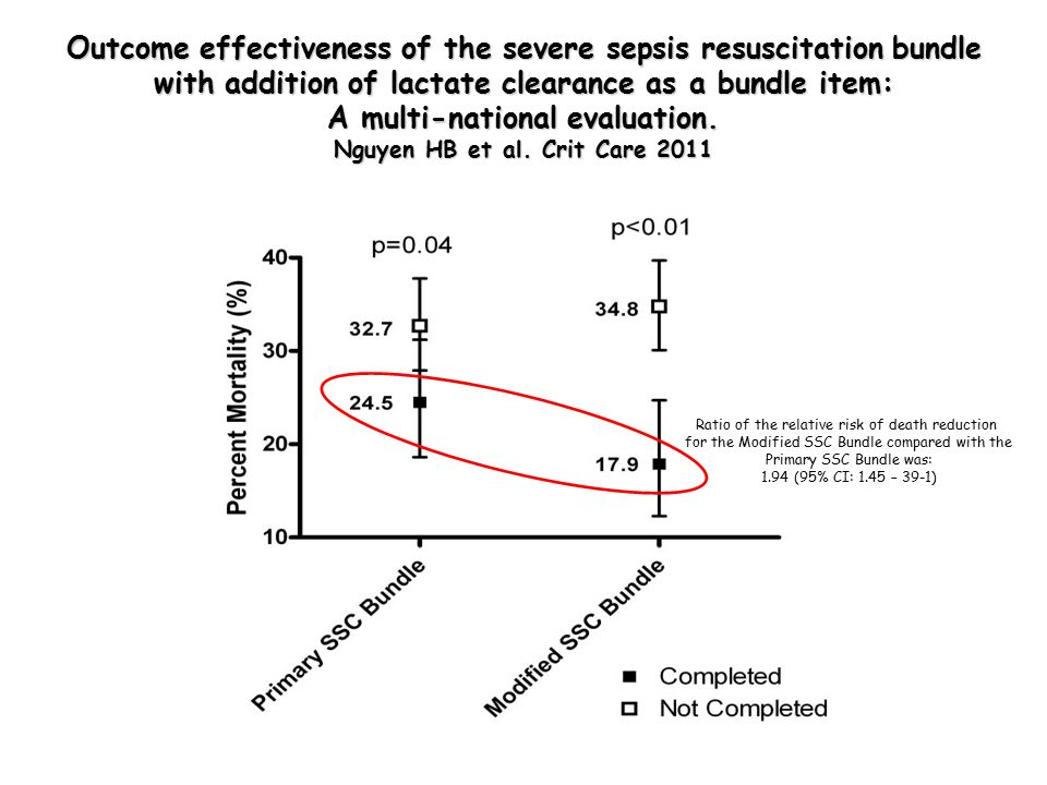fluid resuscitation in sepsis guidelines