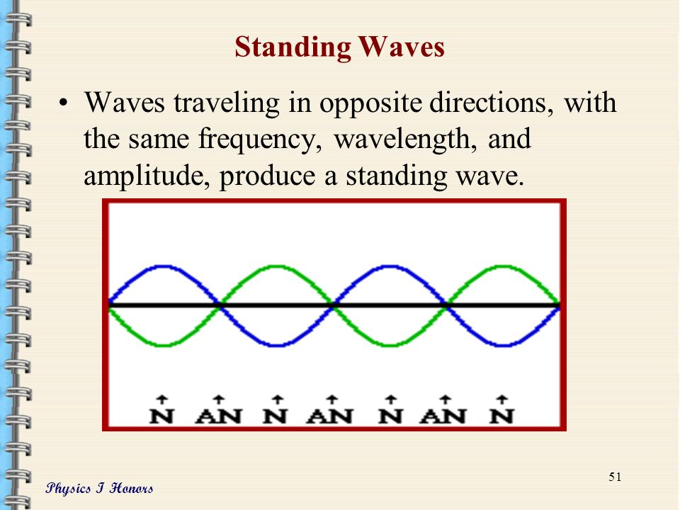 an introduction to the analysis of traveling wave characteristics Summary-a general class of traveling-wave parametric ampli- fiers based   operating characteristics, including the effects of terminal imped-   introduction.