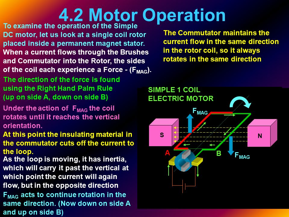 operation rules and process of magnetic The electromagnetic flowmeter uses faraday's law of electromagnetic induction to measure the process flow  functional magnetic field distribution.