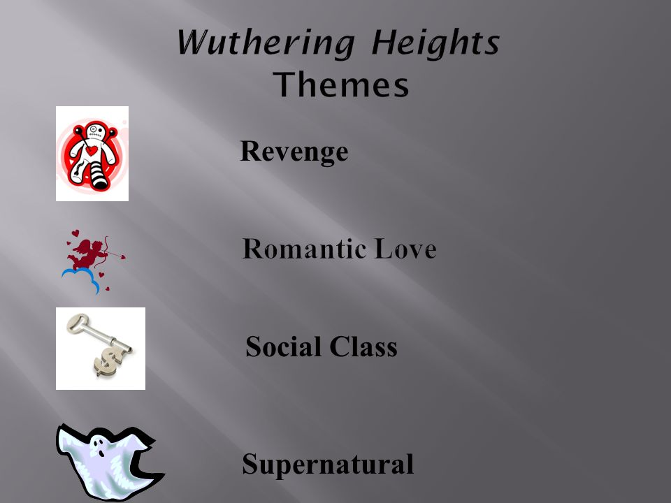 wuthering heights social class thesis View notes - wuthering heights thesis paper from english la fire and t at tower hill school december 3, 2011 the use of setting in wuthering heights dramatic cliffs.