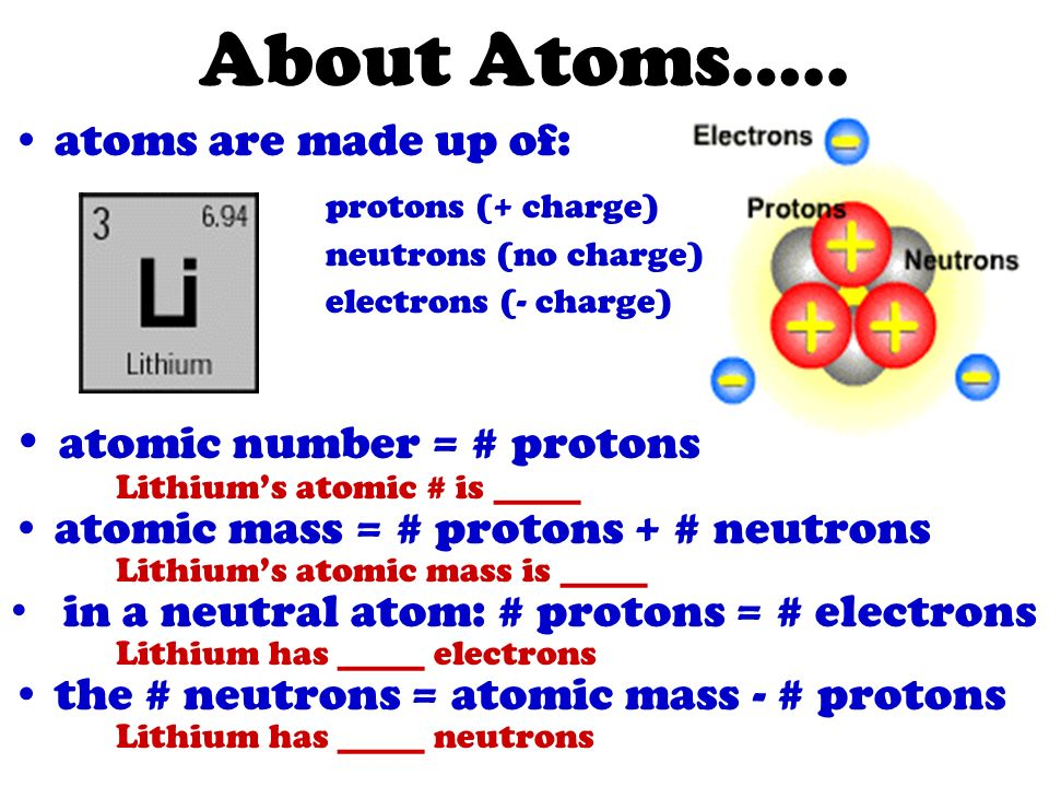 Periodic table with atomic mass and atomic number and names and periodic table periodic table with atomic mass and atomic number atomic structure basic information ppt video urtaz Image collections