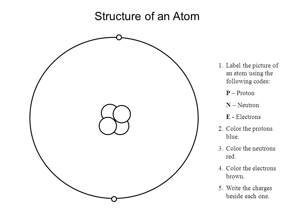 Atom proton nuetron coloring sheet protons neutrons and electrons the smallest unit of an element ppt video online download rh slideplayer com atom diagram worksheet ccuart Images