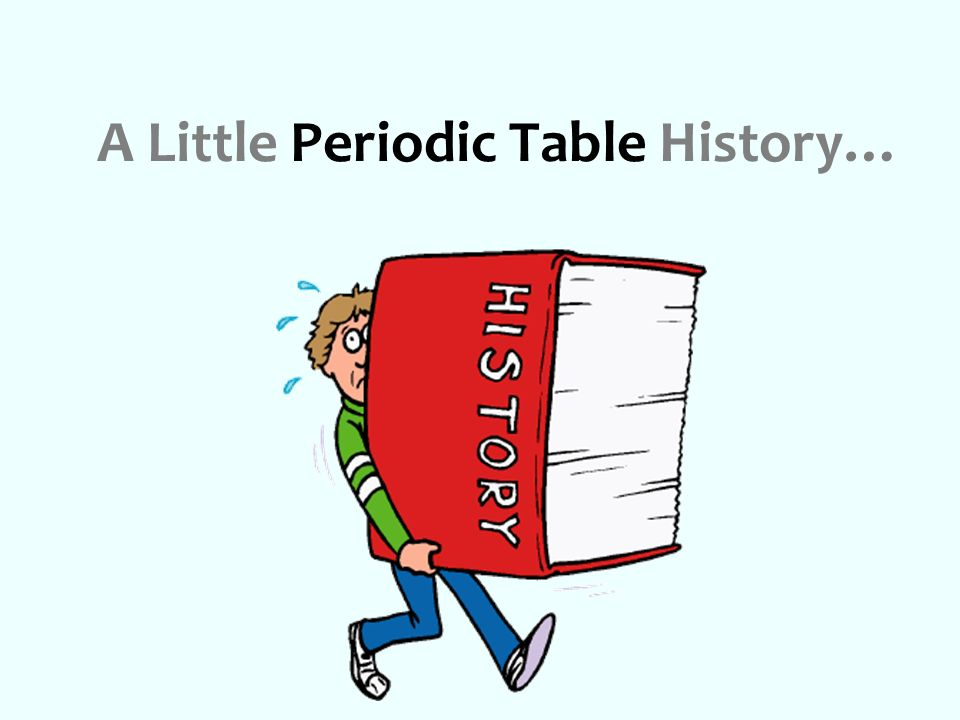 A little periodic table history ppt video online download 1 a little periodic table history urtaz Images