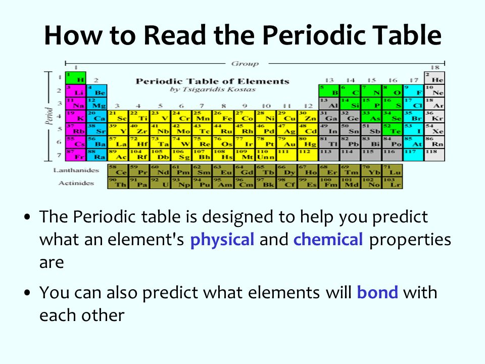 A little periodic table history ppt video online download for Table properties