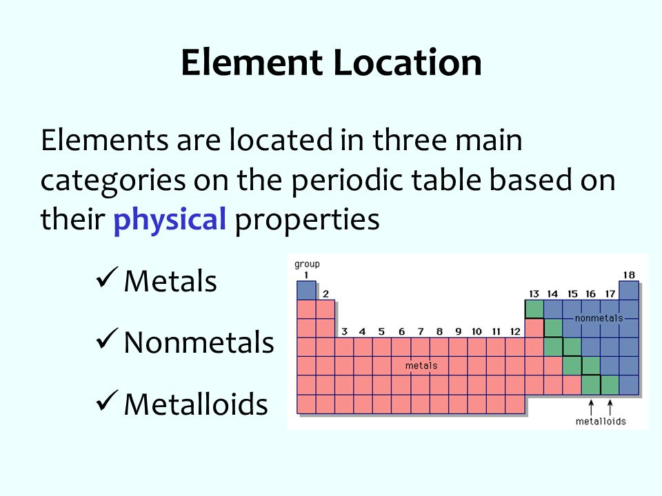 Periodic Table physical properties of elements on the periodic table luster : A Little Periodic Table History… - ppt video online download