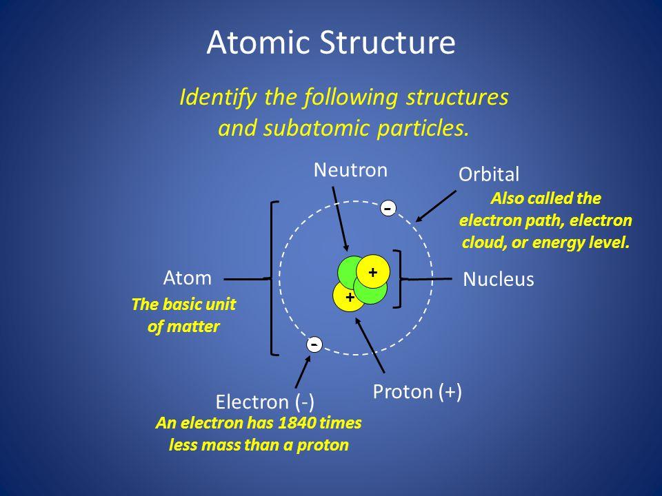 atomic structure ppt download. Black Bedroom Furniture Sets. Home Design Ideas