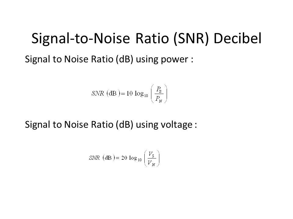 noise in communication channels ppt video online download. Black Bedroom Furniture Sets. Home Design Ideas