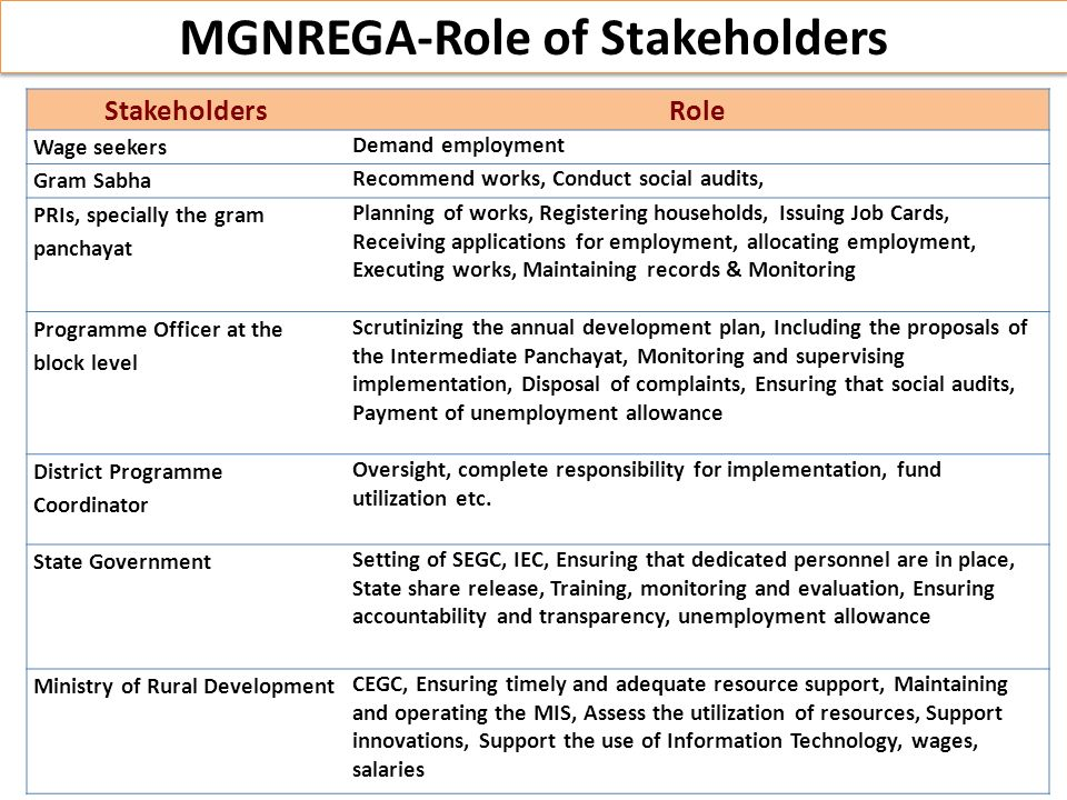 measures employed in maintaining updated mis