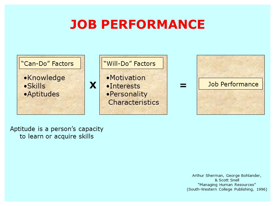 job motivation and job performance The reality, when you talk about employee motivation how great managers motivate their employees then, when you need to suggest improvement or correct performance or behavior.