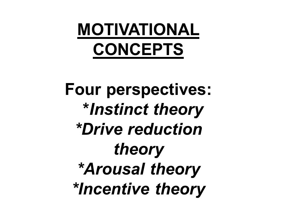 Instinct Theory of Motivation